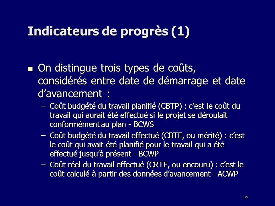 29 Indicateurs de progrès (1) On distingue trois types de coûts, considérés entre date de démarrage et date davancement : On distingue trois types de