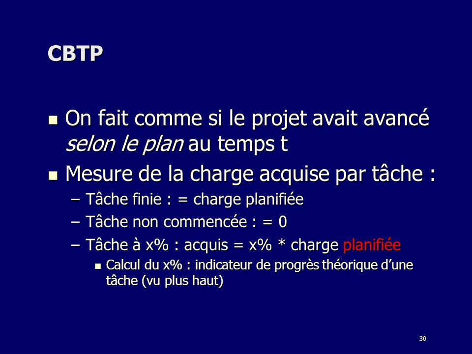 30 CBTP On fait comme si le projet avait avancé selon le plan au temps t On fait comme si le projet avait avancé selon le plan au temps t Mesure de la