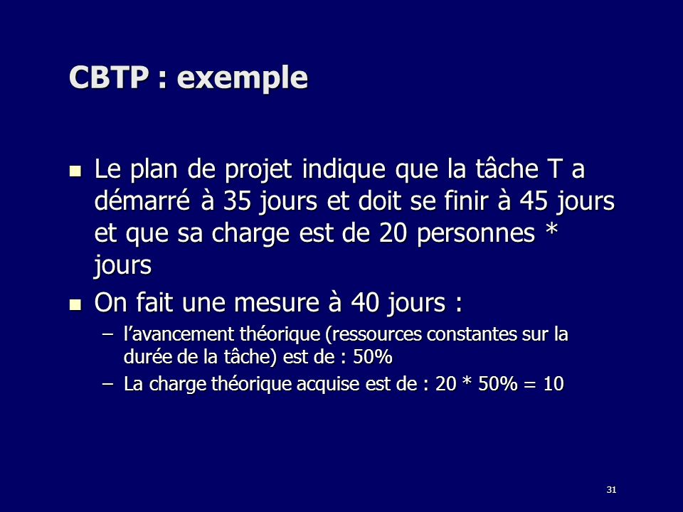 31 CBTP : exemple Le plan de projet indique que la tâche T a démarré à 35 jours et doit se finir à 45 jours et que sa charge est de 20 personnes * jou