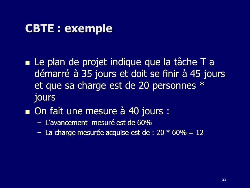 33 CBTE : exemple Le plan de projet indique que la tâche T a démarré à 35 jours et doit se finir à 45 jours et que sa charge est de 20 personnes * jou