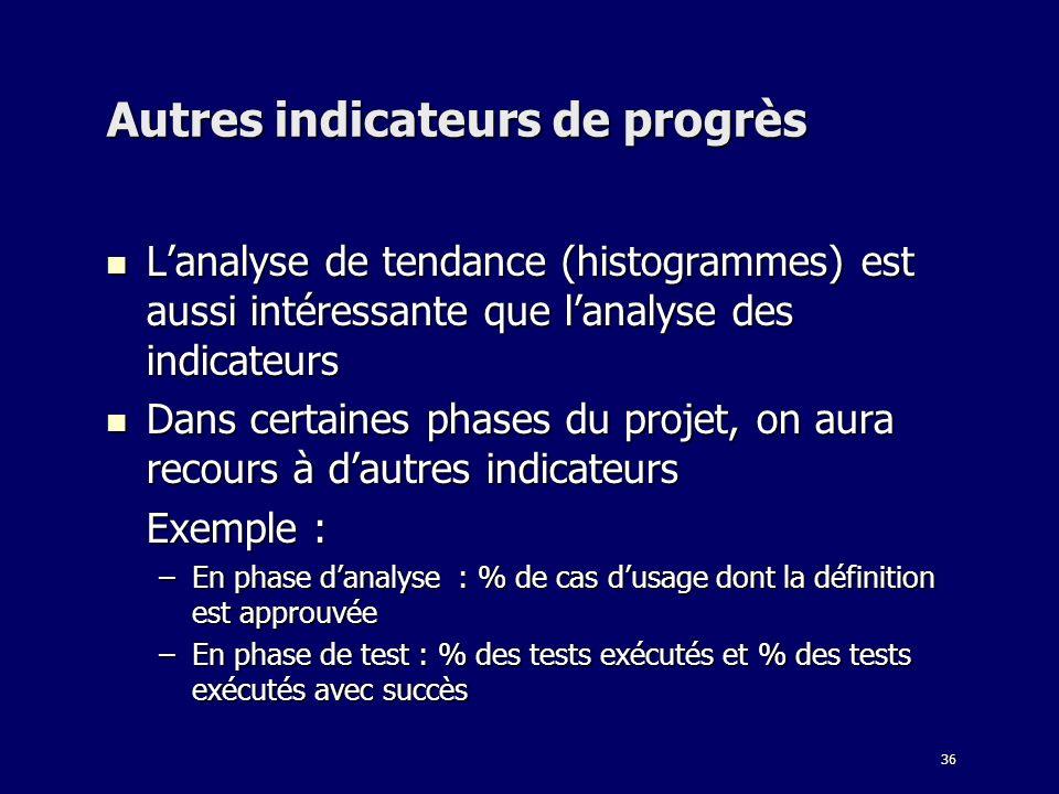 36 Autres indicateurs de progrès Lanalyse de tendance (histogrammes) est aussi intéressante que lanalyse des indicateurs Lanalyse de tendance (histogr