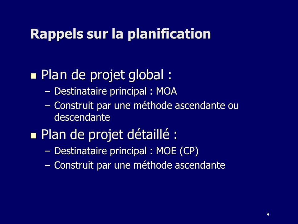 4 Rappels sur la planification Plan de projet global : Plan de projet global : –Destinataire principal : MOA –Construit par une méthode ascendante ou
