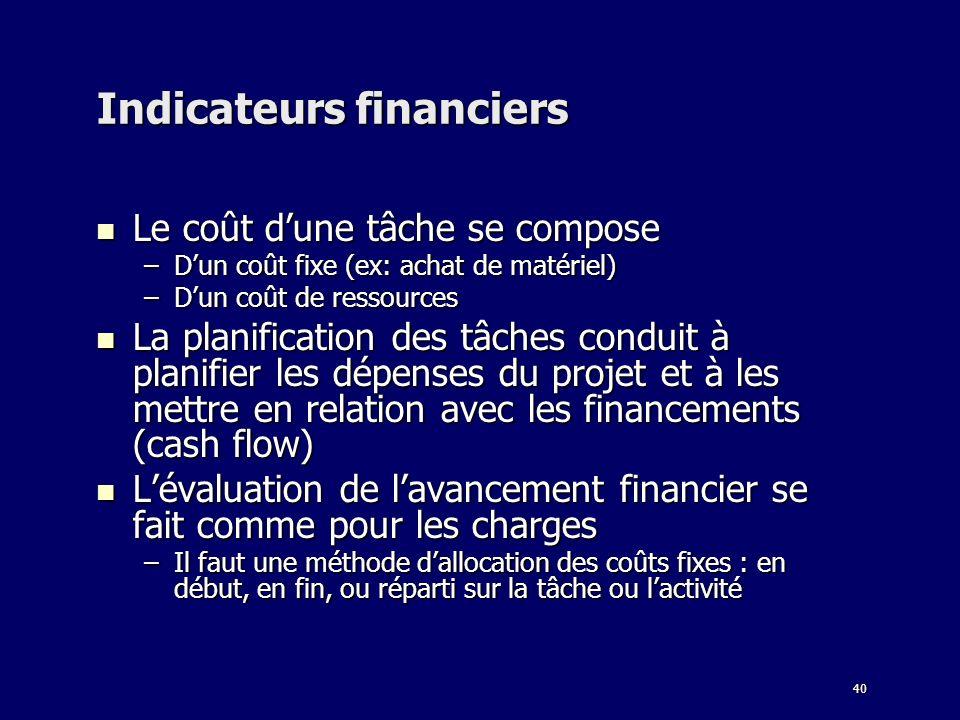 40 Indicateurs financiers Le coût dune tâche se compose Le coût dune tâche se compose –Dun coût fixe (ex: achat de matériel) –Dun coût de ressources L