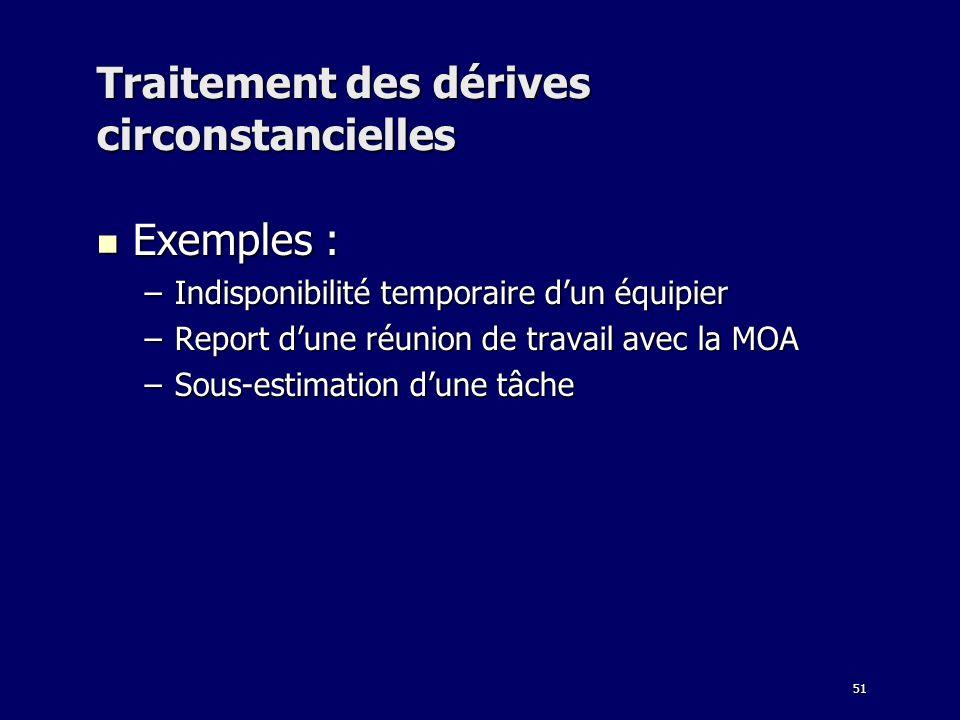 51 Traitement des dérives circonstancielles Exemples : Exemples : –Indisponibilité temporaire dun équipier –Report dune réunion de travail avec la MOA