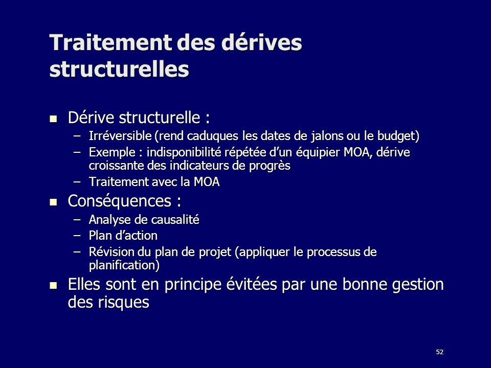 52 Traitement des dérives structurelles Dérive structurelle : Dérive structurelle : –Irréversible (rend caduques les dates de jalons ou le budget) –Ex