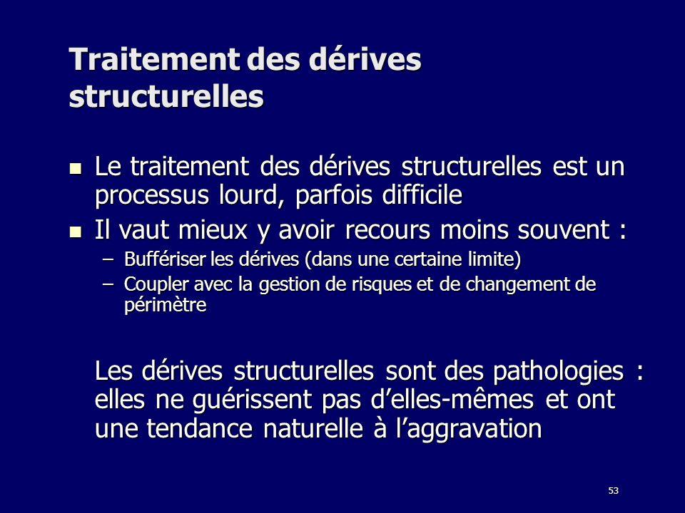 53 Traitement des dérives structurelles Le traitement des dérives structurelles est un processus lourd, parfois difficile Le traitement des dérives st
