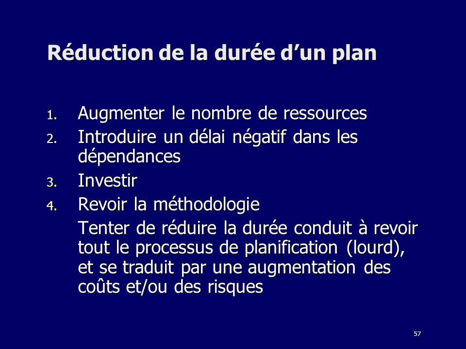 57 Réduction de la durée dun plan 1. Augmenter le nombre de ressources 2. Introduire un délai négatif dans les dépendances 3. Investir 4. Revoir la mé