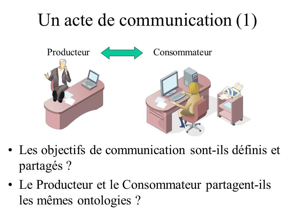 Un acte de communication (1) ProducteurConsommateur Les objectifs de communication sont-ils définis et partagés .