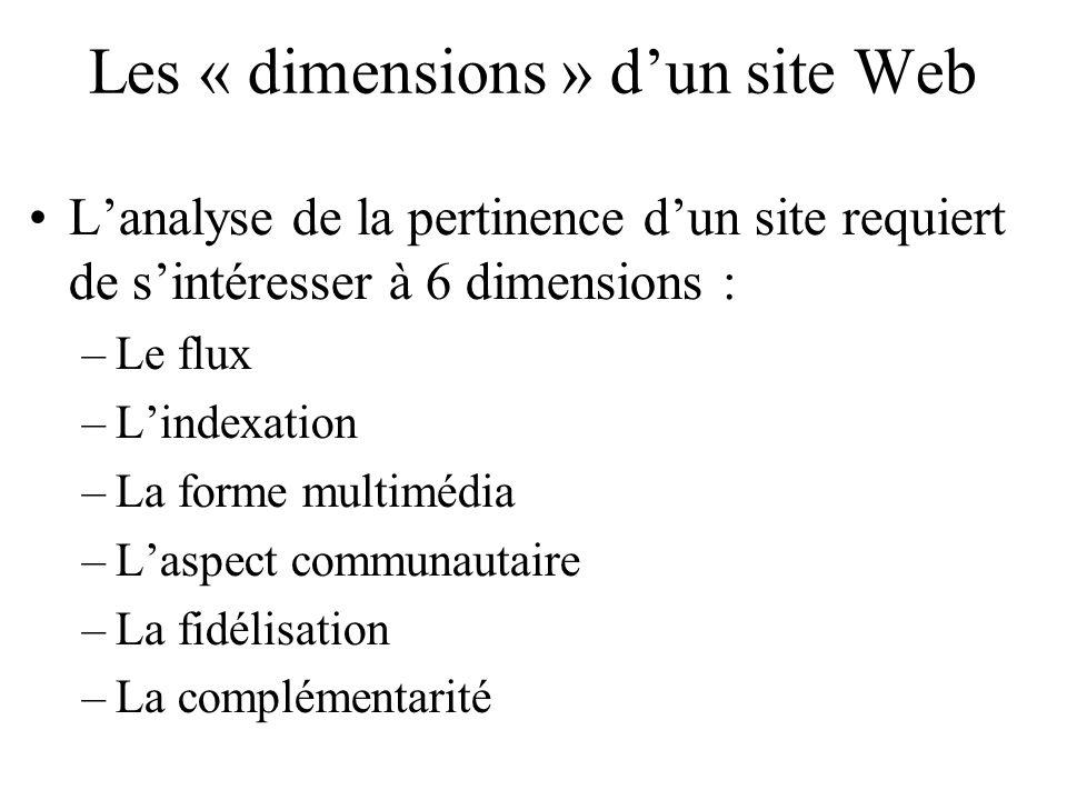 Les « dimensions » dun site Web Lanalyse de la pertinence dun site requiert de sintéresser à 6 dimensions : –Le flux –Lindexation –La forme multimédia –Laspect communautaire –La fidélisation –La complémentarité