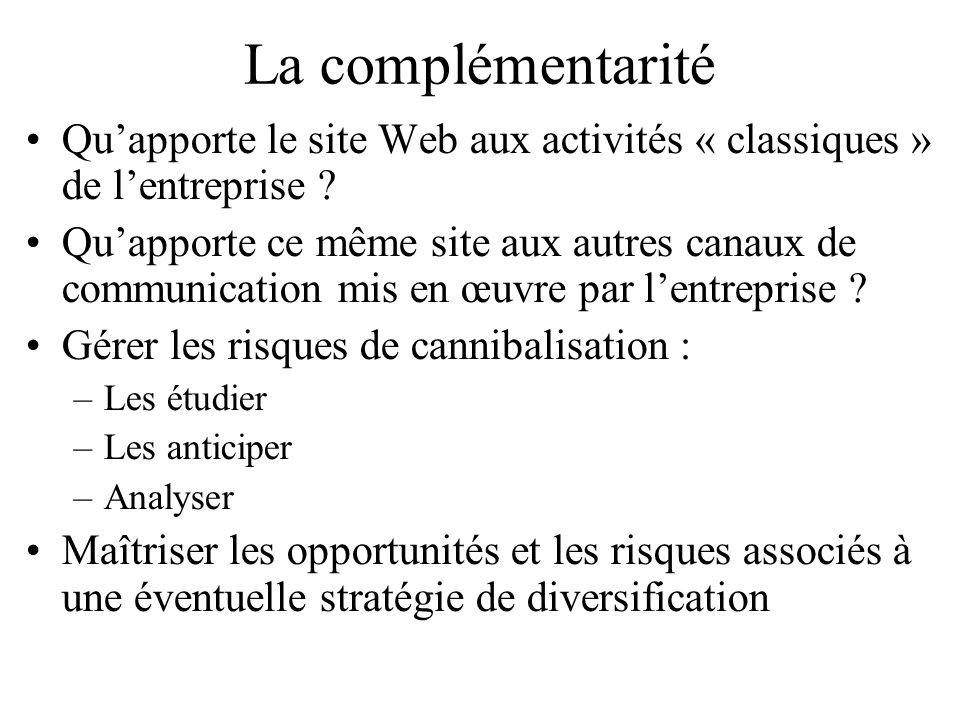 La complémentarité Quapporte le site Web aux activités « classiques » de lentreprise .