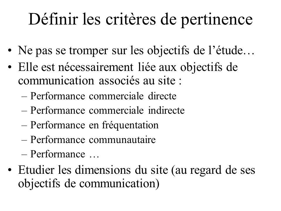 Définir les critères de pertinence Ne pas se tromper sur les objectifs de létude… Elle est nécessairement liée aux objectifs de communication associés au site : –Performance commerciale directe –Performance commerciale indirecte –Performance en fréquentation –Performance communautaire –Performance … Etudier les dimensions du site (au regard de ses objectifs de communication)