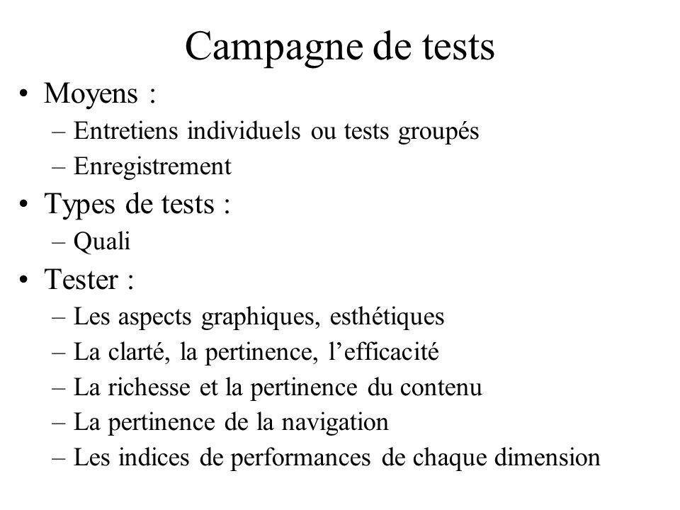 Campagne de tests Moyens : –Entretiens individuels ou tests groupés –Enregistrement Types de tests : –Quali Tester : –Les aspects graphiques, esthétiques –La clarté, la pertinence, lefficacité –La richesse et la pertinence du contenu –La pertinence de la navigation –Les indices de performances de chaque dimension
