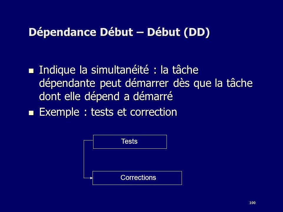 100 Dépendance Début – Début (DD) Indique la simultanéité : la tâche dépendante peut démarrer dès que la tâche dont elle dépend a démarré Indique la s