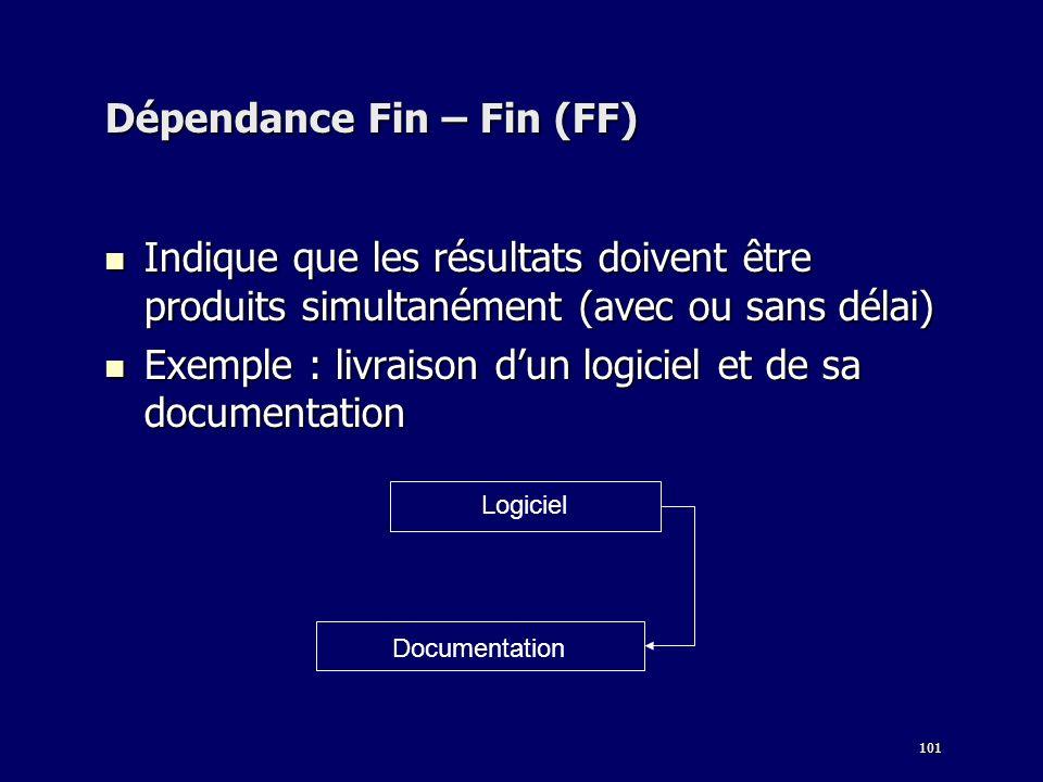 101 Dépendance Fin – Fin (FF) Indique que les résultats doivent être produits simultanément (avec ou sans délai) Indique que les résultats doivent êtr