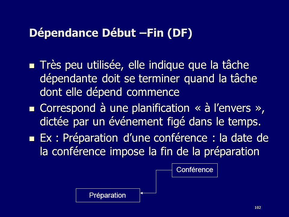 102 Dépendance Début –Fin (DF) Très peu utilisée, elle indique que la tâche dépendante doit se terminer quand la tâche dont elle dépend commence Très