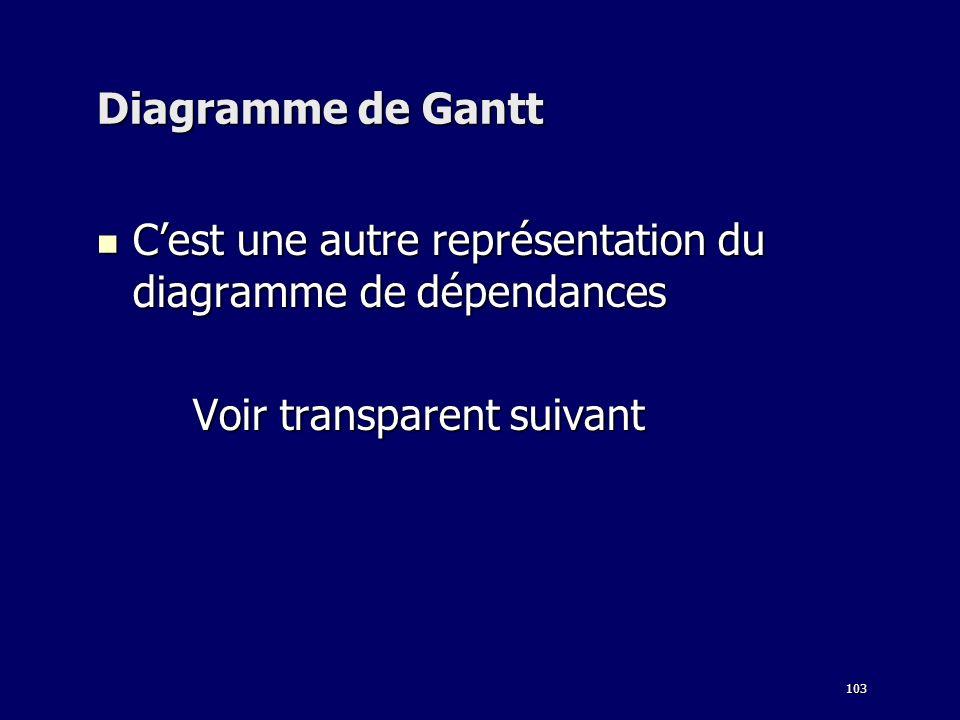 103 Diagramme de Gantt Cest une autre représentation du diagramme de dépendances Cest une autre représentation du diagramme de dépendances Voir transp