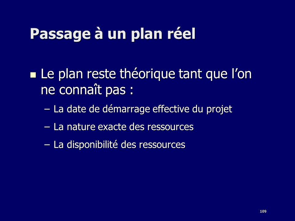 109 Passage à un plan réel Le plan reste théorique tant que lon ne connaît pas : Le plan reste théorique tant que lon ne connaît pas : –La date de dém
