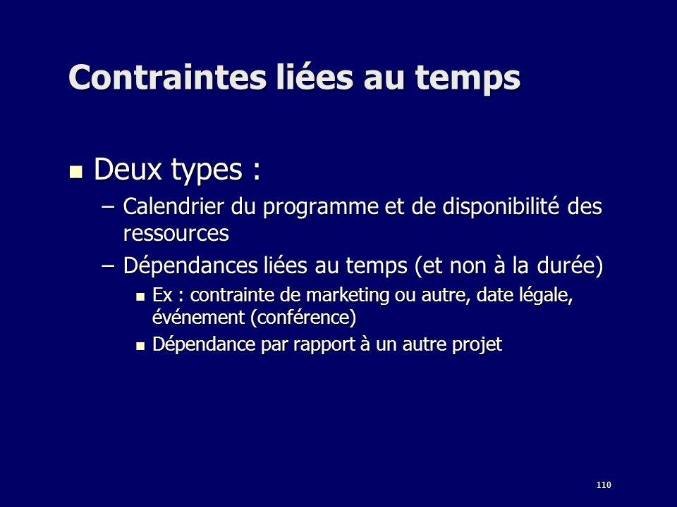 110 Contraintes liées au temps Deux types : Deux types : –Calendrier du programme et de disponibilité des ressources –Dépendances liées au temps (et n