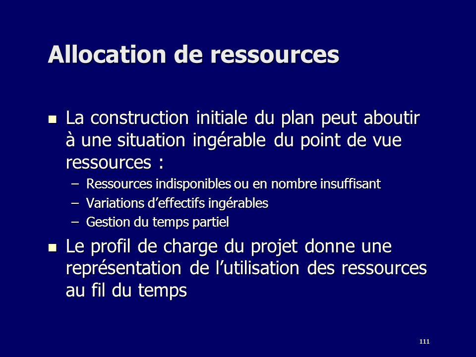 111 Allocation de ressources La construction initiale du plan peut aboutir à une situation ingérable du point de vue ressources : La construction init