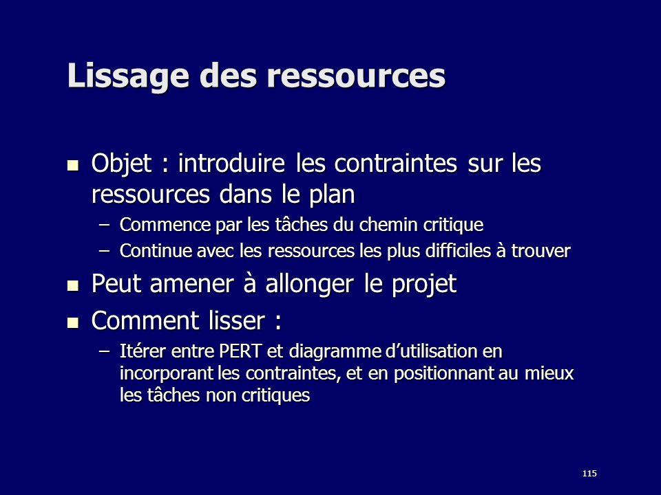 115 Lissage des ressources Objet : introduire les contraintes sur les ressources dans le plan Objet : introduire les contraintes sur les ressources da
