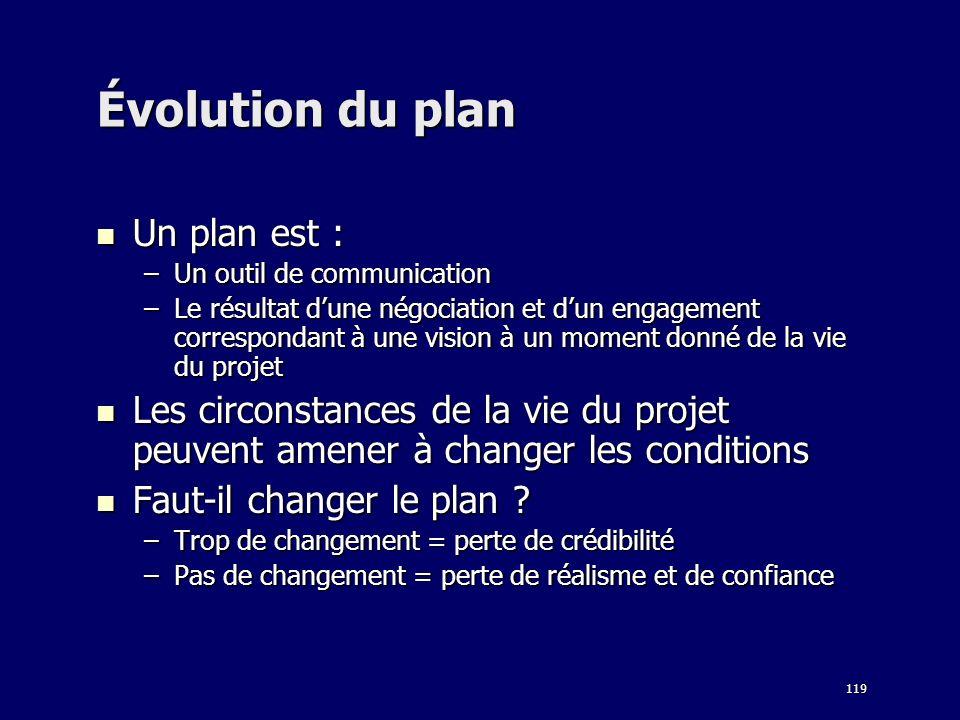 119 Évolution du plan Un plan est : Un plan est : –Un outil de communication –Le résultat dune négociation et dun engagement correspondant à une visio
