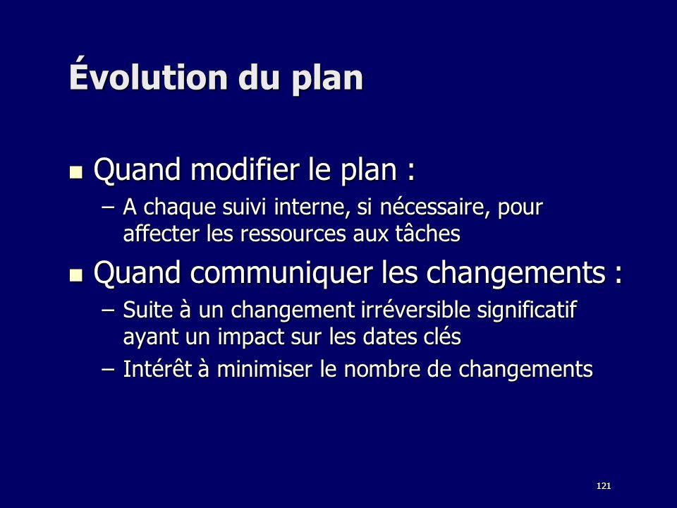 121 Évolution du plan Quand modifier le plan : Quand modifier le plan : –A chaque suivi interne, si nécessaire, pour affecter les ressources aux tâche