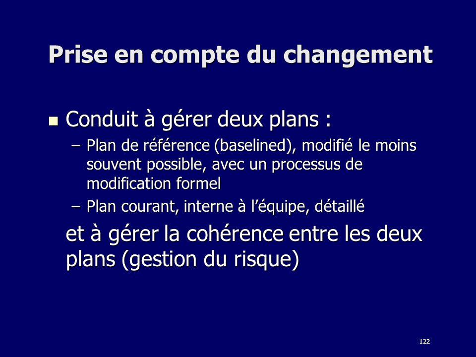 122 Prise en compte du changement Conduit à gérer deux plans : Conduit à gérer deux plans : –Plan de référence (baselined), modifié le moins souvent p