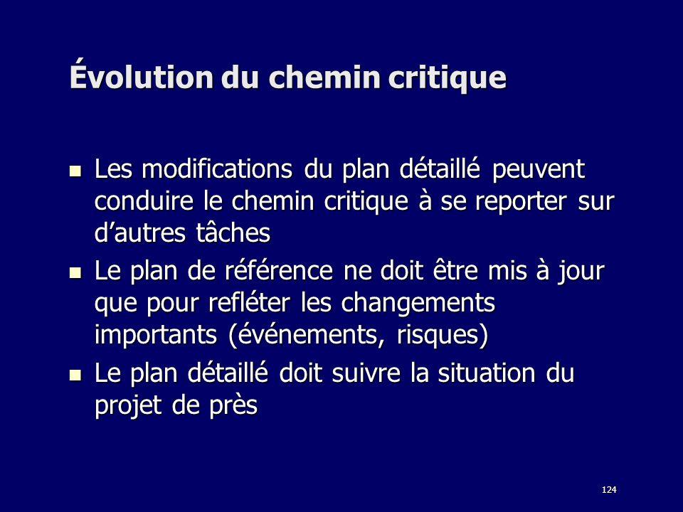 124 Évolution du chemin critique Les modifications du plan détaillé peuvent conduire le chemin critique à se reporter sur dautres tâches Les modificat