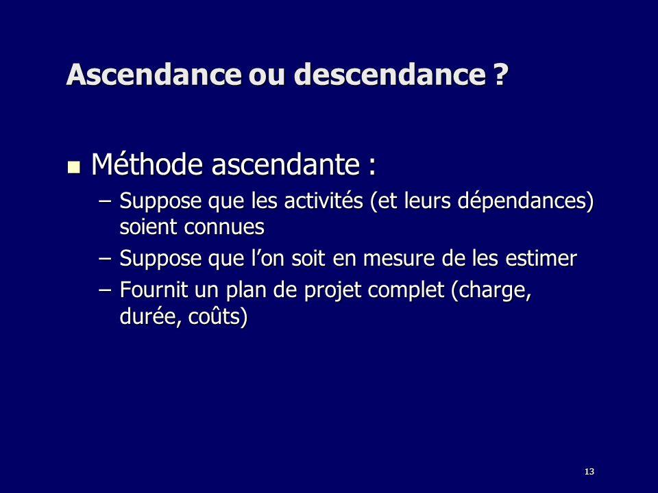 13 Ascendance ou descendance ? Méthode ascendante : Méthode ascendante : –Suppose que les activités (et leurs dépendances) soient connues –Suppose que