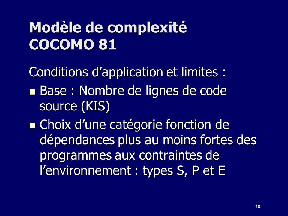 18 Modèle de complexité COCOMO 81 Conditions dapplication et limites : Base : Nombre de lignes de code source (KIS) Base : Nombre de lignes de code so