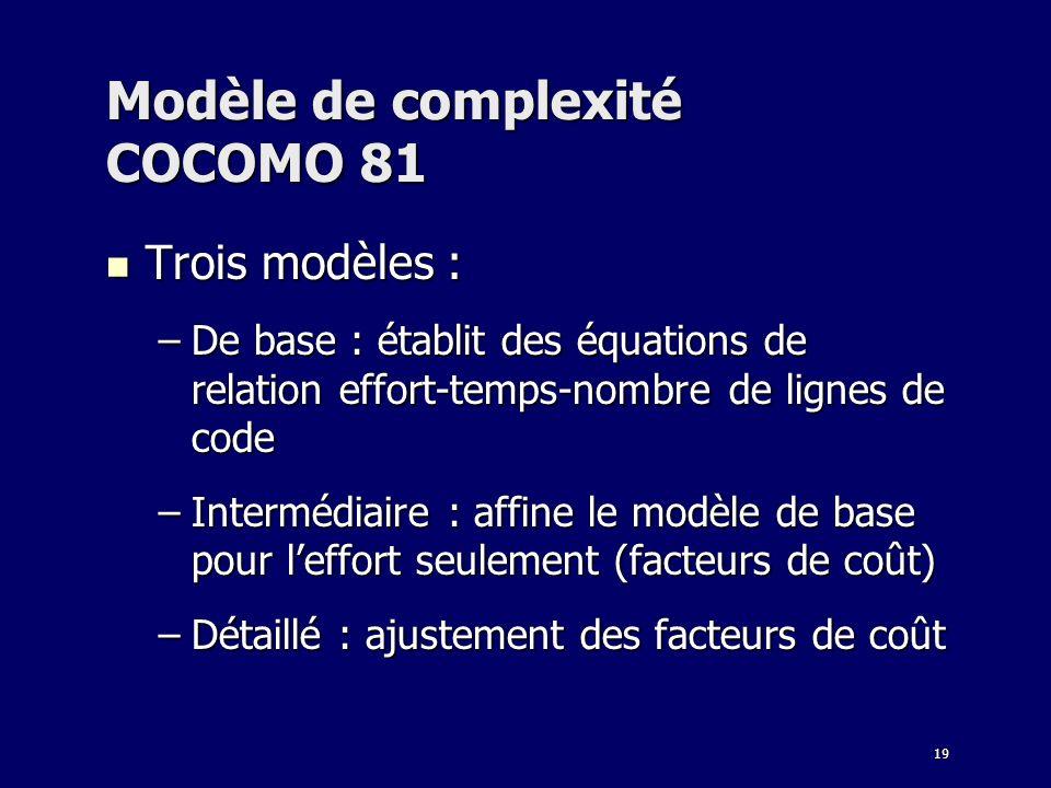 19 Modèle de complexité COCOMO 81 Trois modèles : Trois modèles : –De base : établit des équations de relation effort-temps-nombre de lignes de code –
