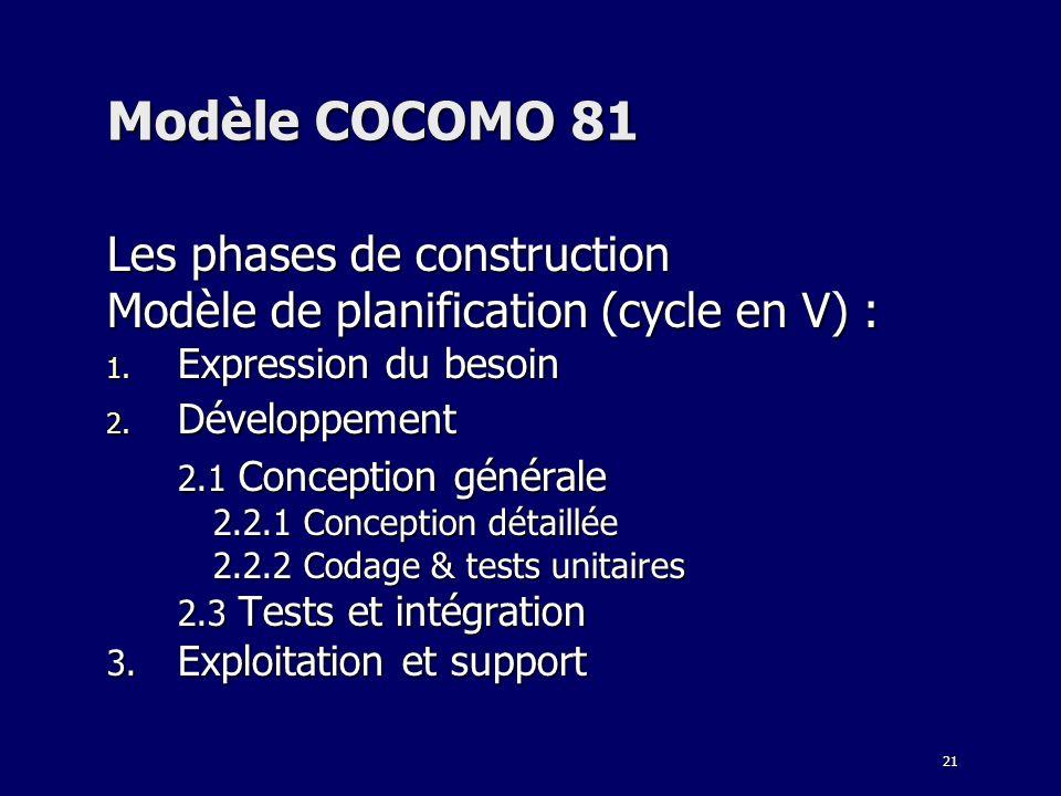 21 Modèle COCOMO 81 Les phases de construction Modèle de planification (cycle en V) : 1. Expression du besoin 2. Développement 2.1 Conception générale