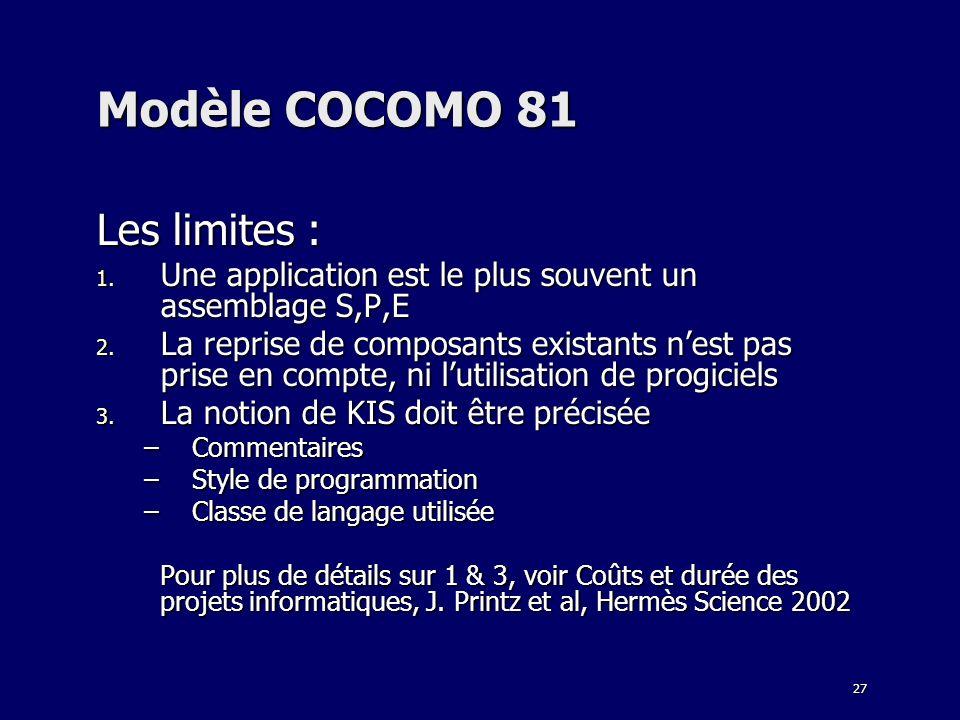 27 Modèle COCOMO 81 Les limites : 1. Une application est le plus souvent un assemblage S,P,E 2. La reprise de composants existants nest pas prise en c
