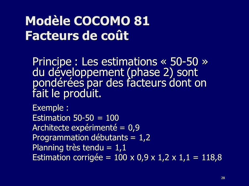 28 Modèle COCOMO 81 Facteurs de coût Principe : Les estimations « 50-50 » du développement (phase 2) sont pondérées par des facteurs dont on fait le p