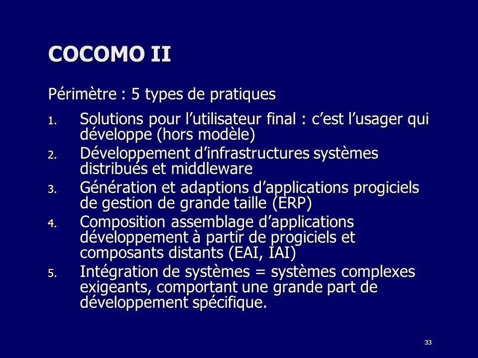 33 COCOMO II Périmètre : 5 types de pratiques 1. Solutions pour lutilisateur final : cest lusager qui développe (hors modèle) 2. Développement dinfras