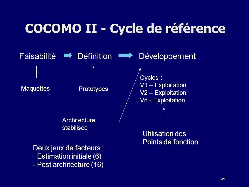 34 COCOMO II - Cycle de référence Faisabilité Maquettes Définition Prototypes Architecture stabilisée Développement Cycles : V1 – Exploitation V2 – Ex