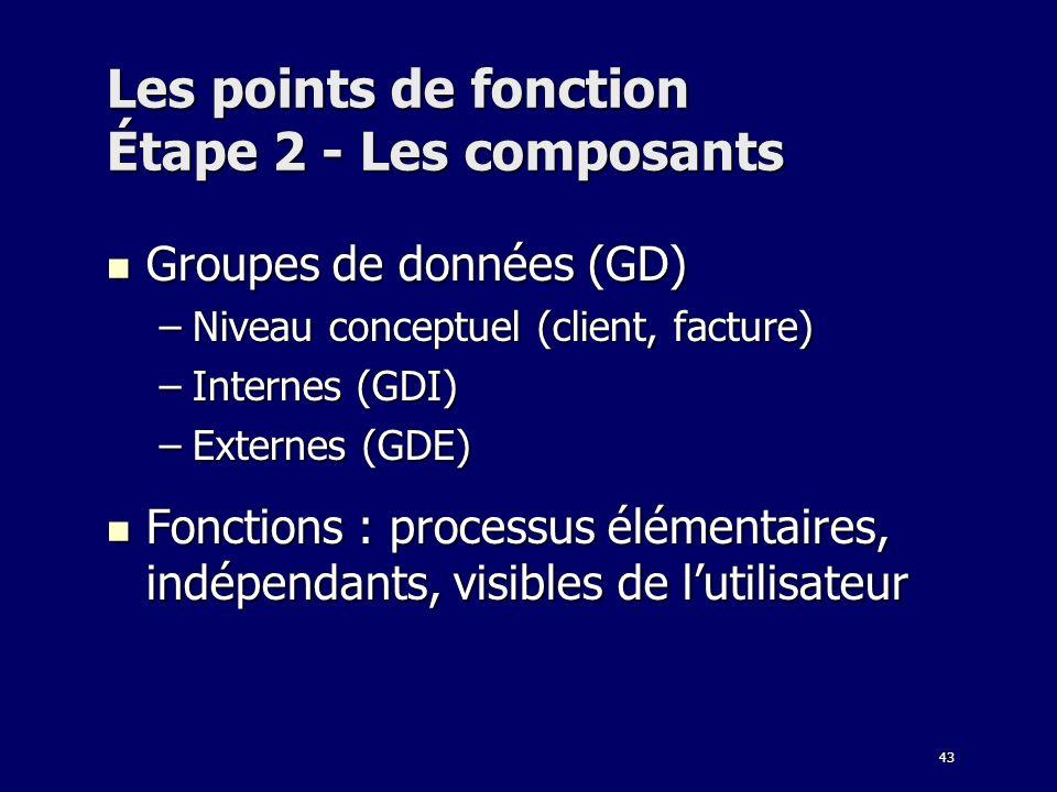 43 Les points de fonction Étape 2 - Les composants Groupes de données (GD) Groupes de données (GD) –Niveau conceptuel (client, facture) –Internes (GDI