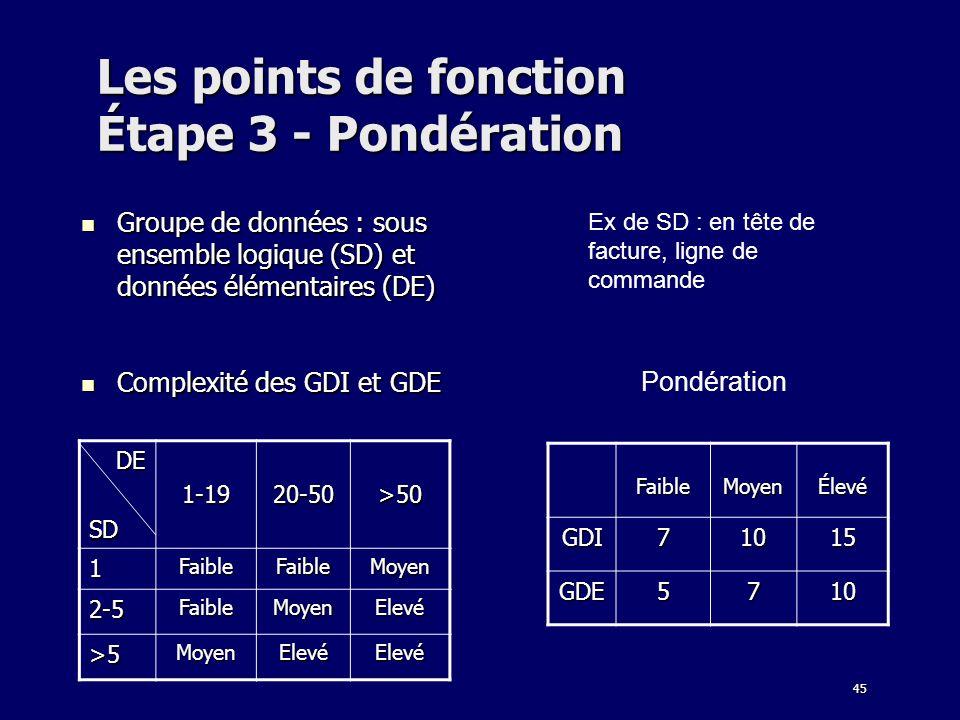 45 Les points de fonction Étape 3 - Pondération Groupe de données : sous ensemble logique (SD) et données élémentaires (DE) Groupe de données : sous e