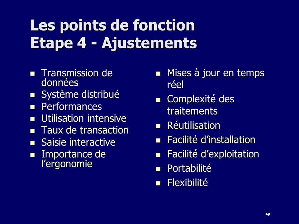 49 Les points de fonction Etape 4 - Ajustements Transmission de données Transmission de données Système distribué Système distribué Performances Perfo