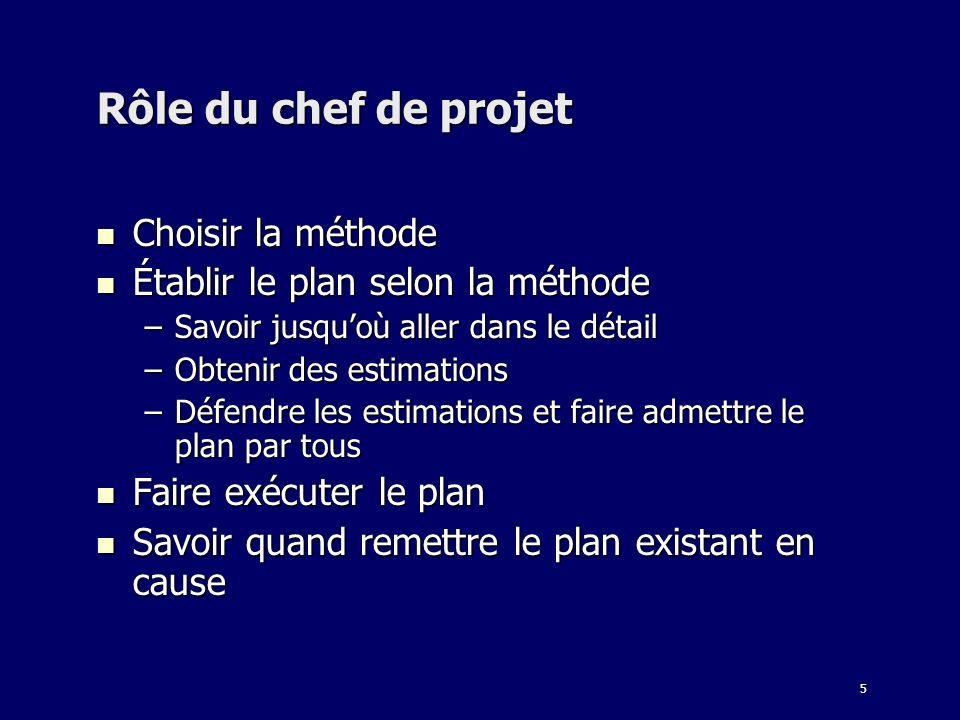 5 Rôle du chef de projet Choisir la méthode Choisir la méthode Établir le plan selon la méthode Établir le plan selon la méthode –Savoir jusquoù aller