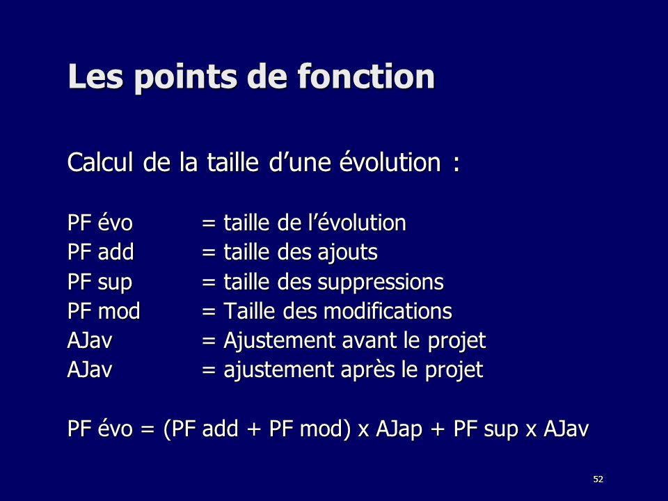 52 Les points de fonction Calcul de la taille dune évolution : PF évo = taille de lévolution PF add = taille des ajouts PF sup = taille des suppressio