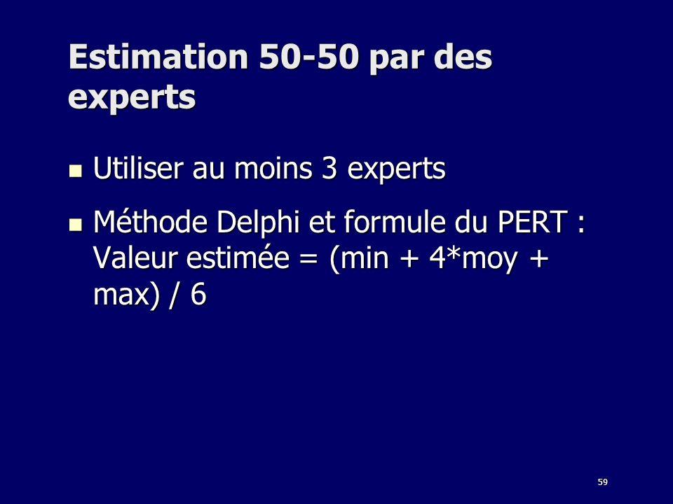 59 Estimation 50-50 par des experts Utiliser au moins 3 experts Utiliser au moins 3 experts Méthode Delphi et formule du PERT : Valeur estimée = (min