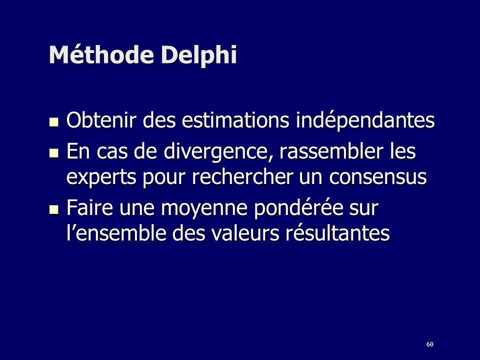 60 Méthode Delphi Obtenir des estimations indépendantes Obtenir des estimations indépendantes En cas de divergence, rassembler les experts pour recher
