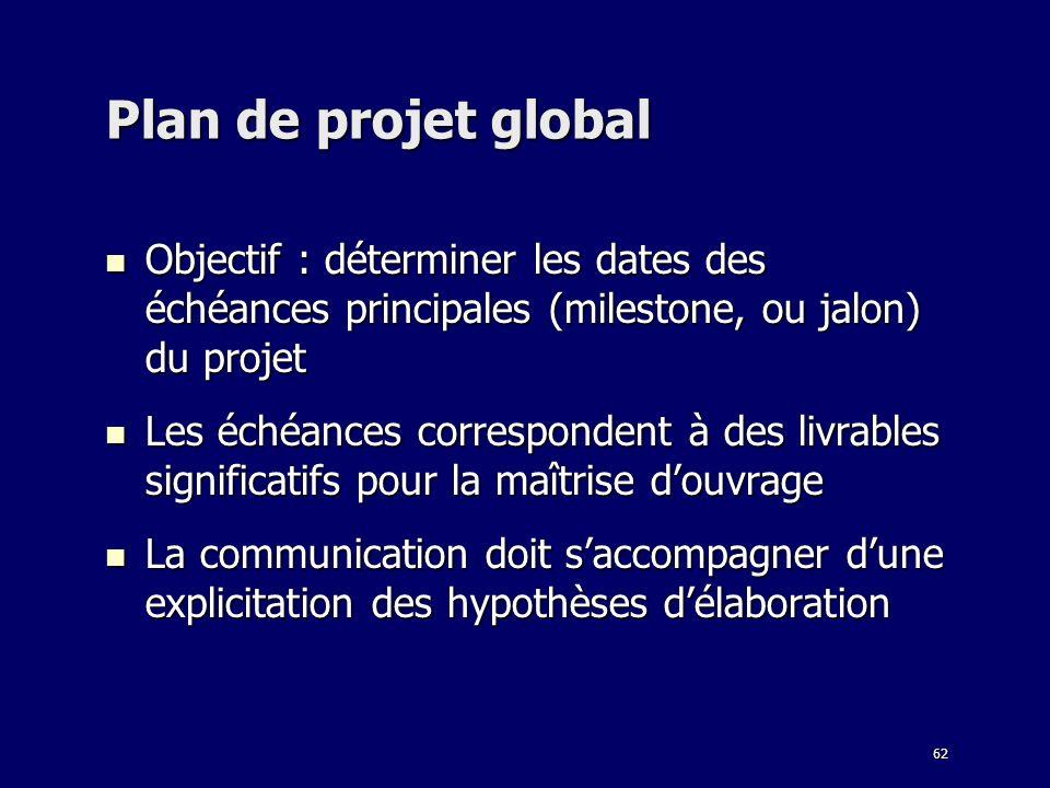 62 Plan de projet global Objectif : déterminer les dates des échéances principales (milestone, ou jalon) du projet Objectif : déterminer les dates des