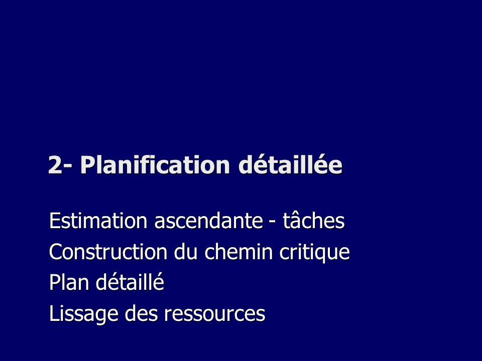 2- Planification détaillée Estimation ascendante - tâches Construction du chemin critique Plan détaillé Lissage des ressources