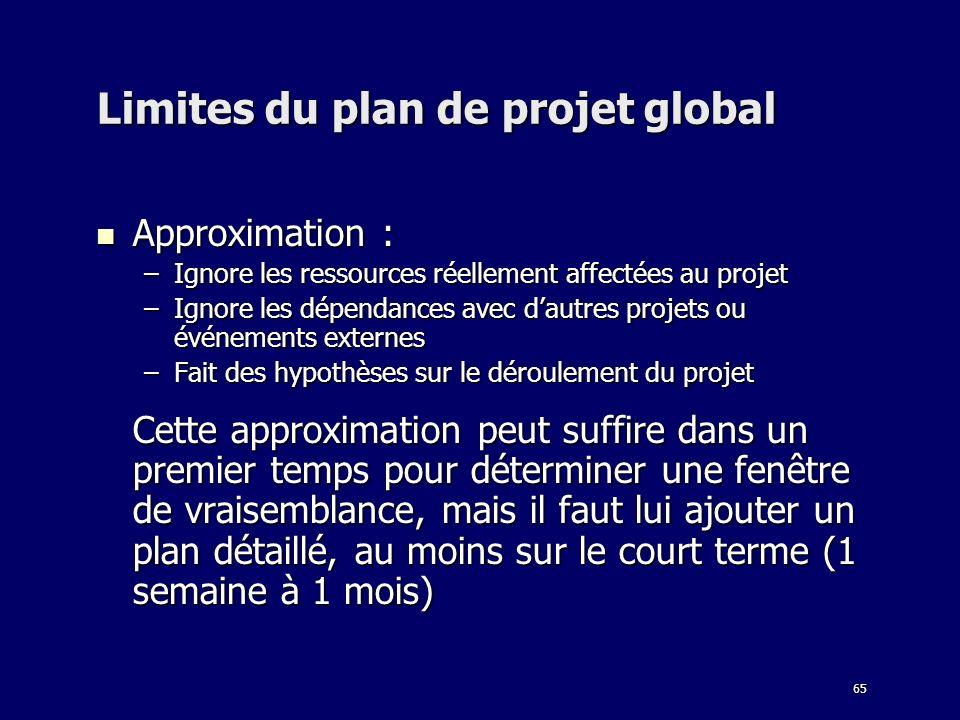 65 Limites du plan de projet global Approximation : Approximation : –Ignore les ressources réellement affectées au projet –Ignore les dépendances avec