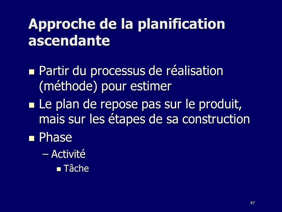 67 Approche de la planification ascendante Partir du processus de réalisation (méthode) pour estimer Partir du processus de réalisation (méthode) pour