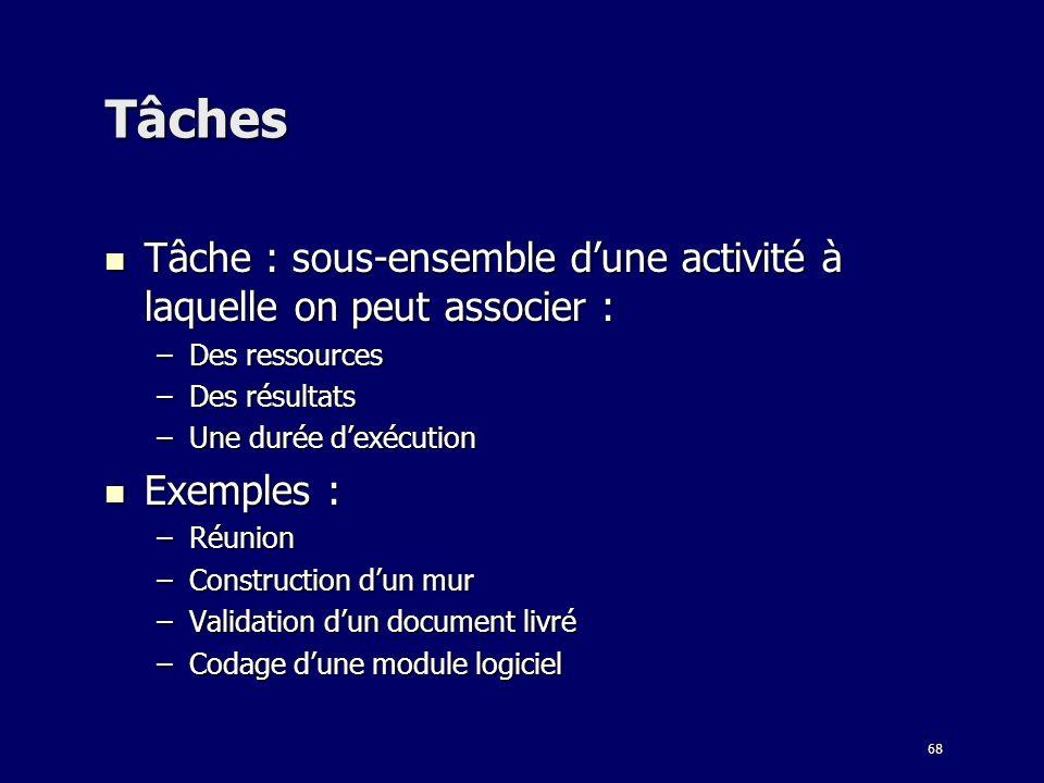 68 Tâches Tâche : sous-ensemble dune activité à laquelle on peut associer : Tâche : sous-ensemble dune activité à laquelle on peut associer : –Des res