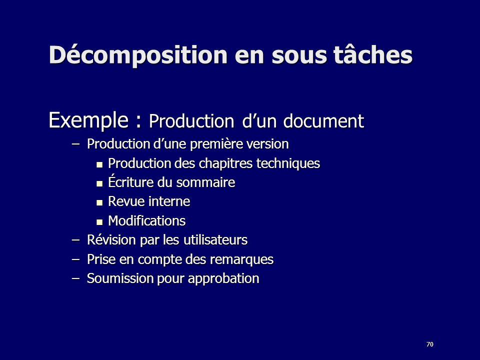 70 Décomposition en sous tâches Exemple : Production dun document –Production dune première version Production des chapitres techniques Production des