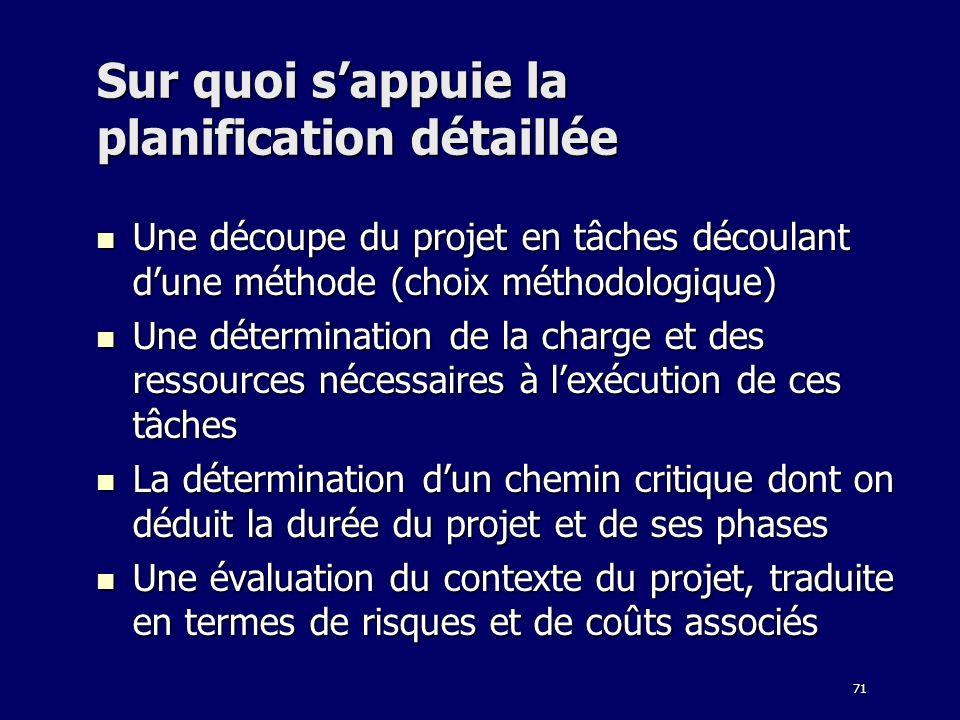 71 Sur quoi sappuie la planification détaillée Une découpe du projet en tâches découlant dune méthode (choix méthodologique) Une découpe du projet en